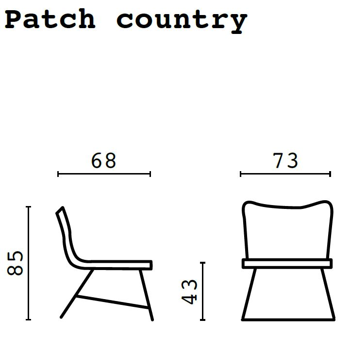 patch-country-measures